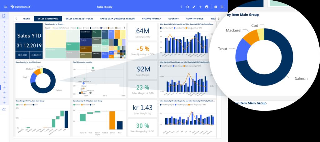 Illustration Maritech Analytics March 2020